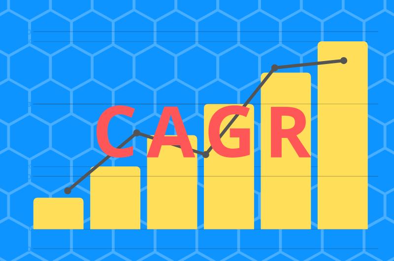 CAGR in Excel berechnen