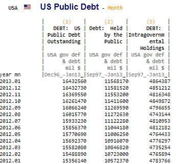 Kostenlose Datenquellen: Econstats