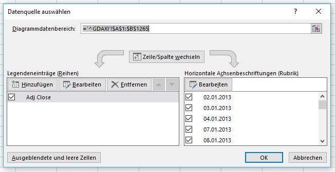 So fügt man ein Liniendiagramm in Excel ein