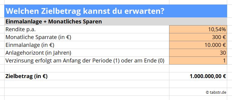 Excel Sparplanrechner: Welcher Zielbetrag