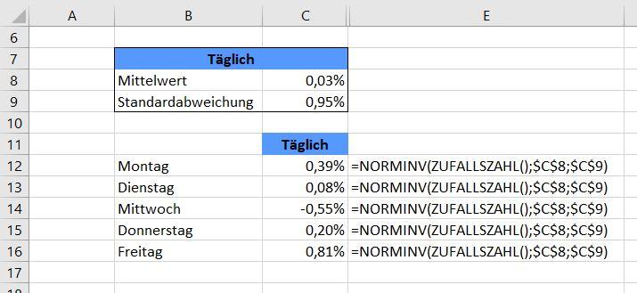 Zufallszahlen in Excel erzeugen